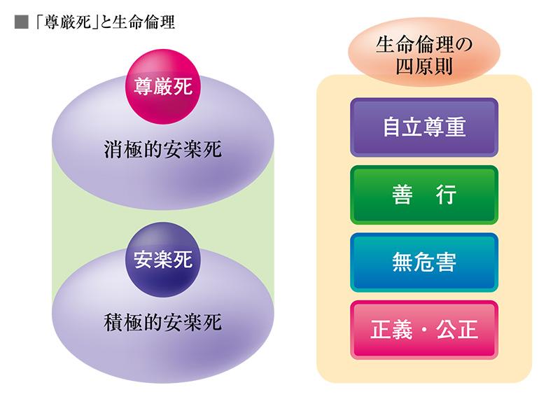 死 方法 安楽 する 安楽死の方法とは?禁止されてる日本と薬を使用する海外との違いを紹介